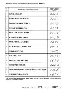 vot 71